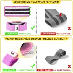 Best fabric Resistance bands